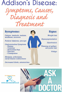 Symptoms of Addison disease