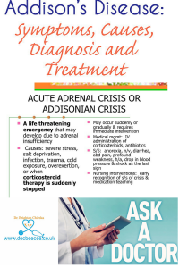 Adrenal or addisonian crisis