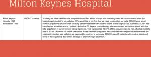 MILTON KEYNES HOSPITAL RESPONSE